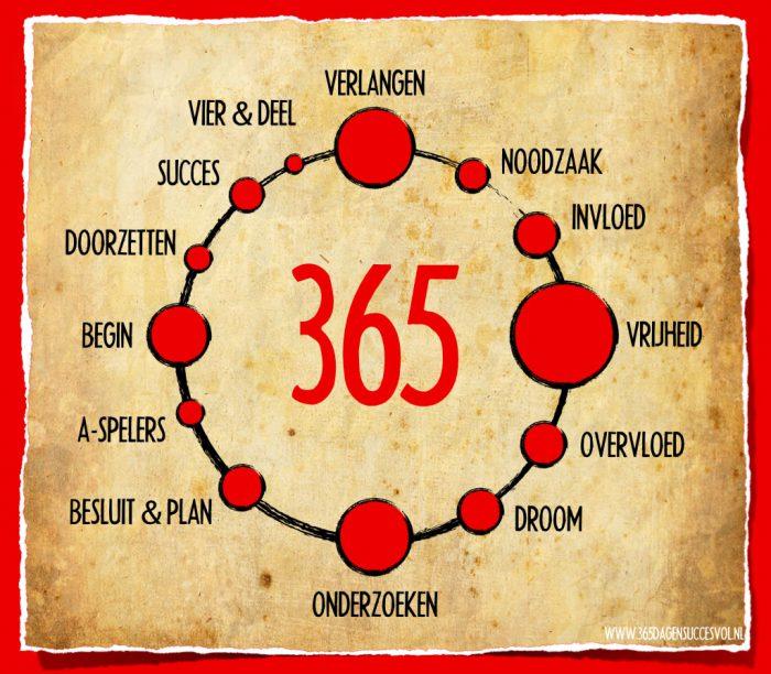 365 dagen succesvol :: diamond programma